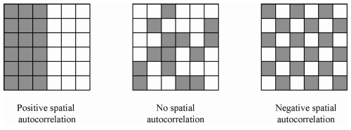 Correction For Spatial And Temporal Auto-Correlation In Panel Data: Using R To Estimate Spatial HAC Errors Per Conley